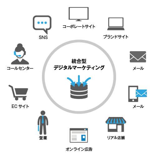 iRiS Japan LLC. デジタルプランニング
